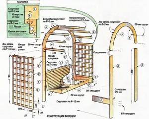 чертежи деревянная беседка