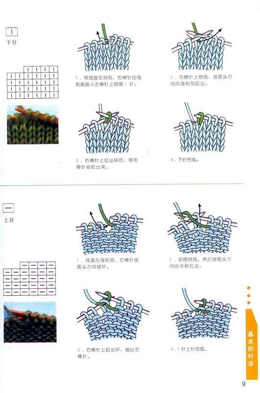 Обозначения в схемах вязания на спицах в японских журналах