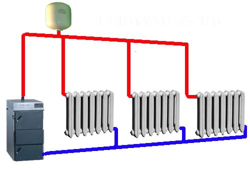 Отопление в частном доме своими руками схема фото 88
