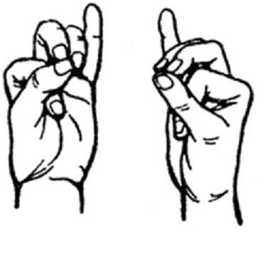 6. При острой боли в области сердца до прихода врача. Способность пальцев, медицина