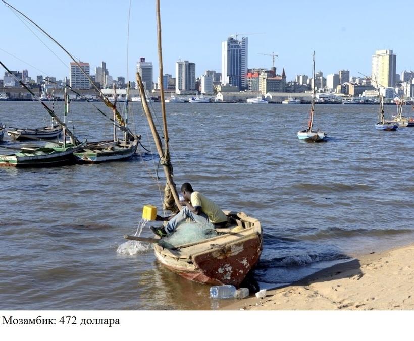 14 беднейших стран, где люди живут меньше чем на 800 долларов в год
