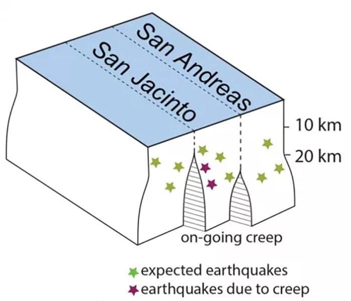 Учёные: Калифорнии грозит самое сильное землетрясение в истории