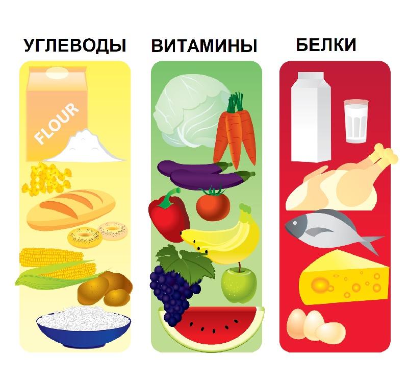 атомная диета рецепты блюд