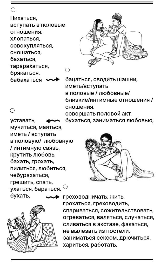3 лексика для секса