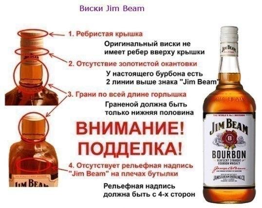 Как отличить настоящий напиток от подделки