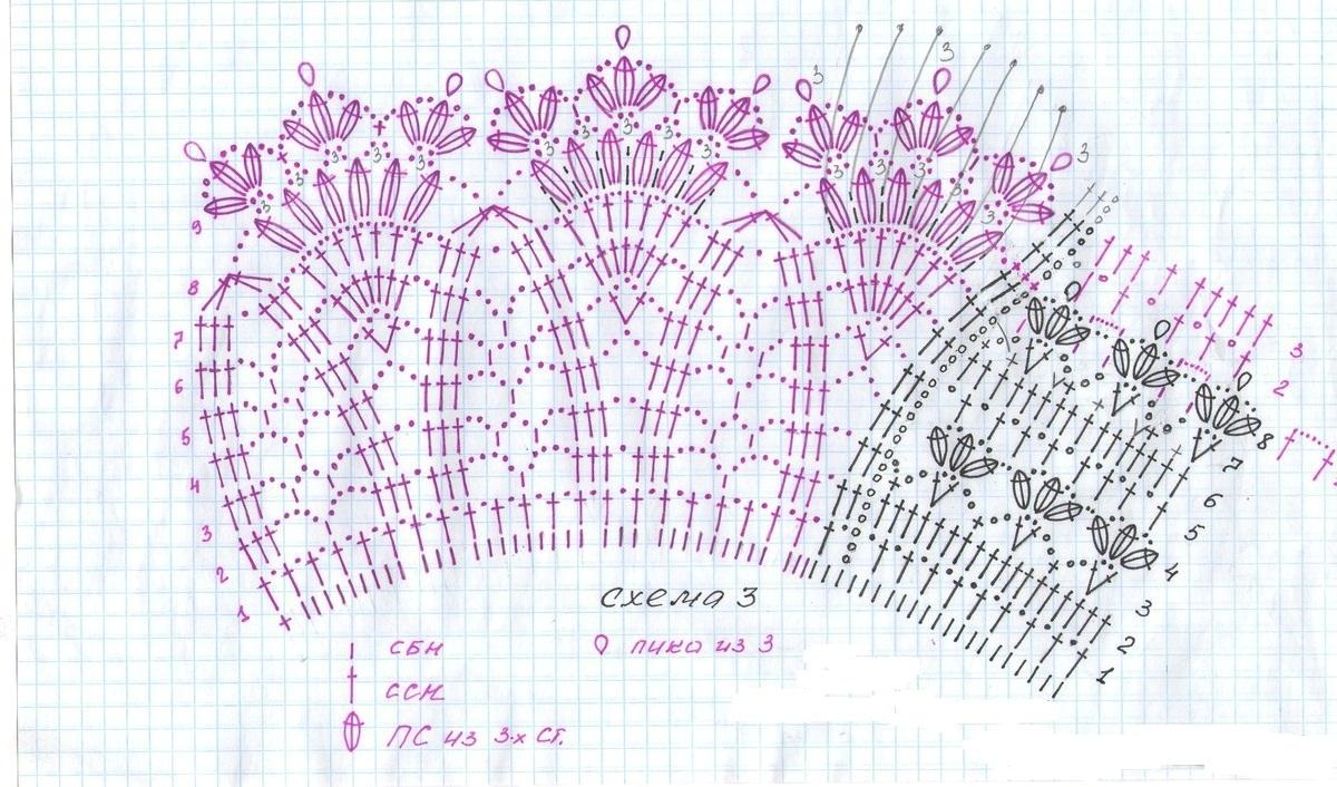 Вязание крючком страна мам более 300 схем вязания