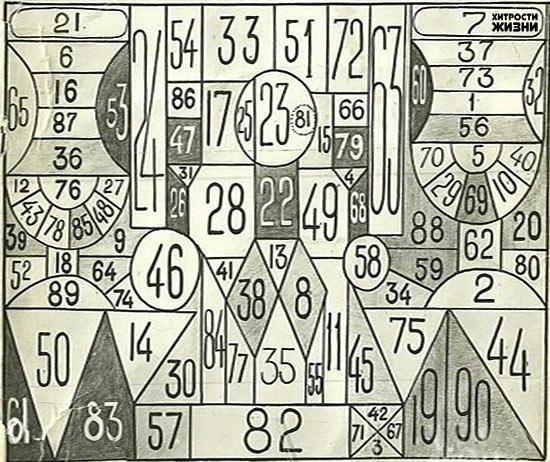 В СССР существовала таблица для проверки наблюдательности. Ее название «Занимательная таблица».