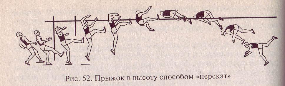 Как сделать прыжок в высоту 48