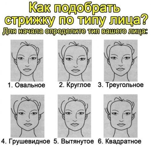 Как подобрать стрижку по типу лица
