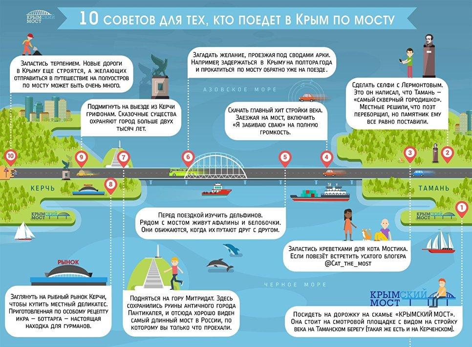 """""""Крымский мост""""  дал 10 советов приезжающим на полуостров туристам"""