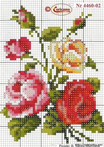 Цветочные мотивы с розами