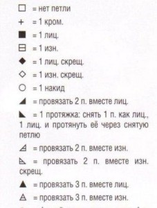 Условные обозначения