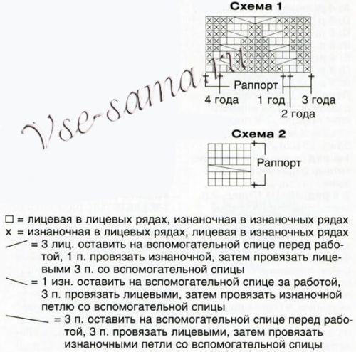 Схемы для вязания пуловера с кокеткой из кос