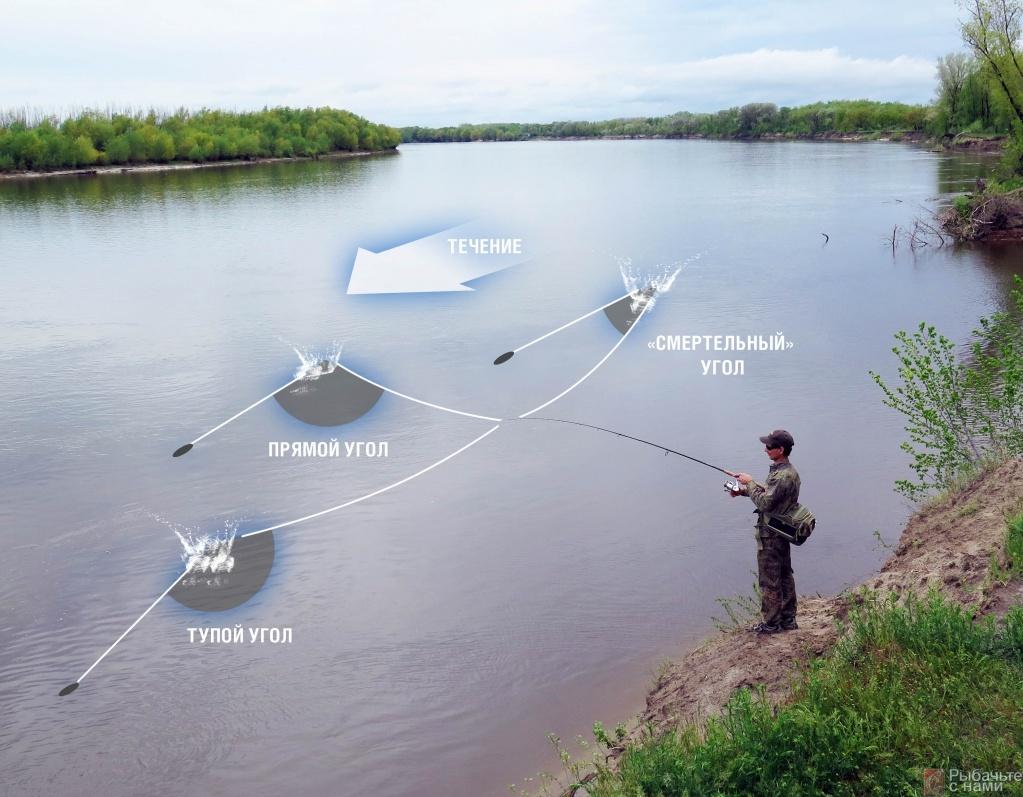 как ловить воблером на течении с берега