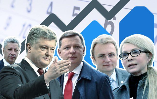 США приговорили: Украина заживет, когда окончательно избавится от русских
