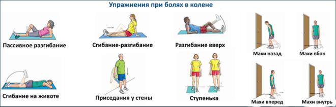 SBЕсли болят колени какие упражнения можно делать а какие нельзя