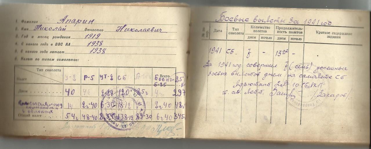 Один боевой вылет военного летчика Апарина Николая Н.