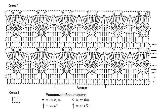 Вязание ажурных кофточек крючком для полных