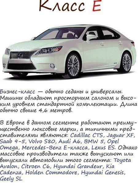 Классификация автомобилей (Re.)
