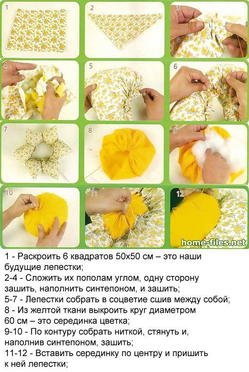 Как сшить цветок из ткани своими 187