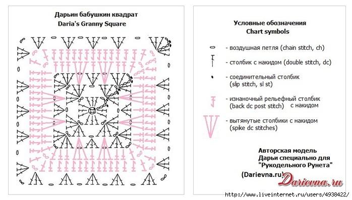 Вязание крючок бабушкин квадрат схемы 143
