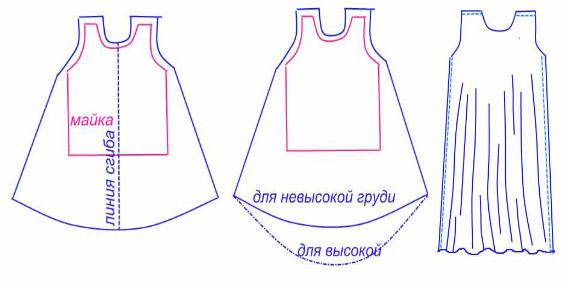 5 моделей пляжных платьев