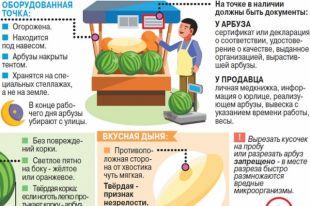 Как выбрать хороший арбуз? Инфографика