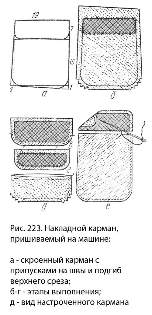 Как сшить клапан для кармана 145