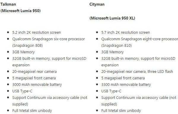смартфоны Microsoft Lumia 950 и 950 XL