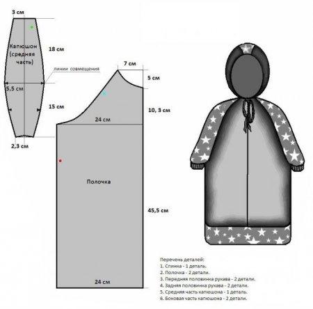 Выкройка для шитья теплого комбинезона — конверта для новорожденного ребенка