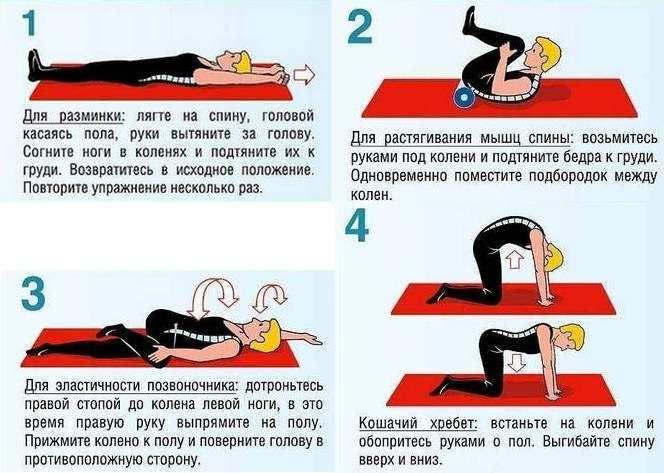 Седалищный нерв симптомы лечение гимнастика