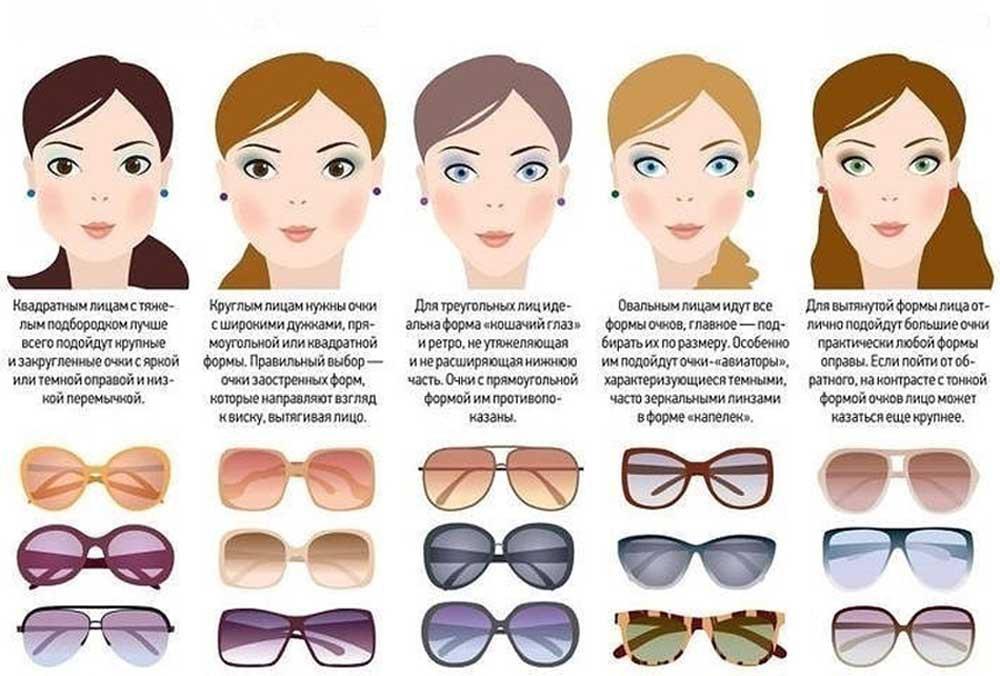 15. Как подобрать оправы и очки девушки, мода, одежда, стиль, шпаргалка