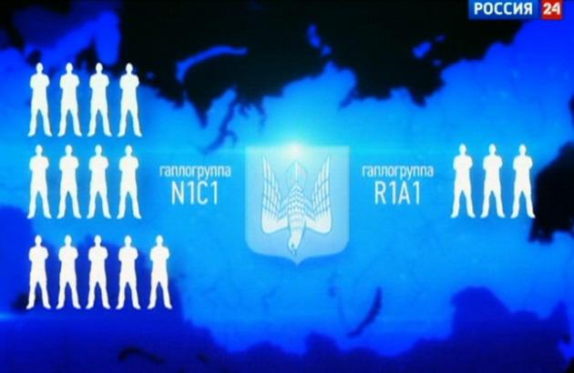 ДНК Рюрика и Рюриковичей