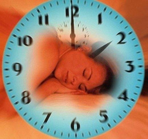 Посмотрите, что происходит внутри нашего тела в ночные часы