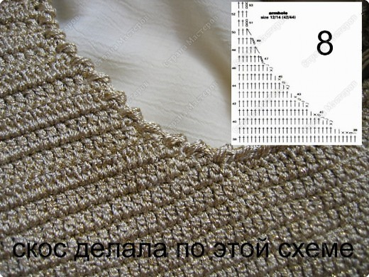 Мастер-класс Вязание крючком: Вяжем вместе: Сумка крючком  Пряжа. Фото 10