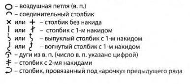 4в usl-ob-dlya-shem-vyazaniya