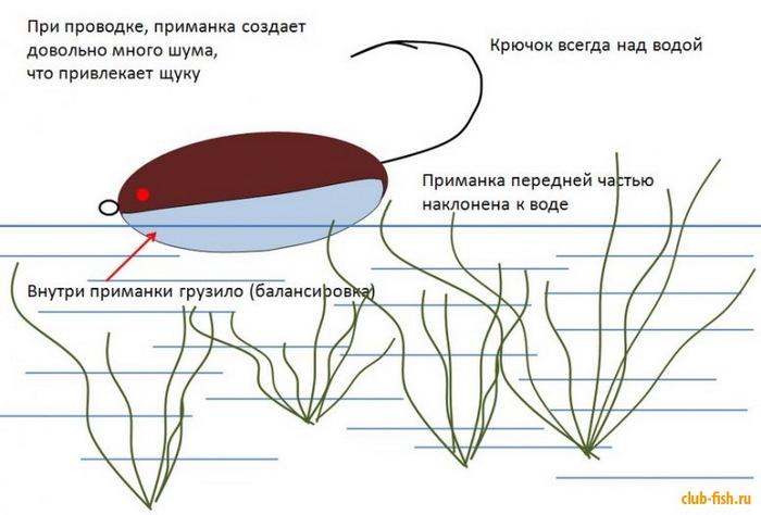 Как правильно сделать хорватское яйцо своими руками 97