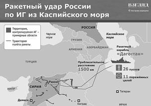 Генштаб: Основные силы боевиков в Сирии утратили боеспособность