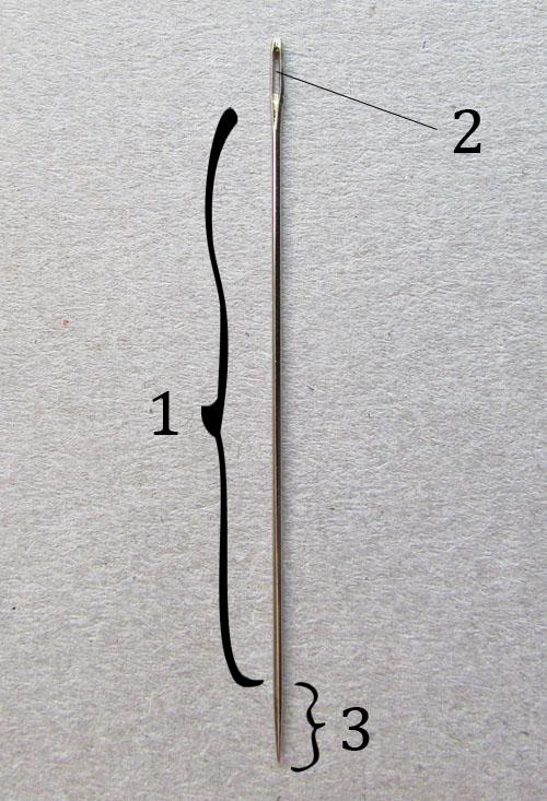 Строение иглы для ручного шитья