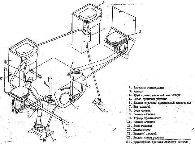 Как работает туалет в самолете самолет, туалет
