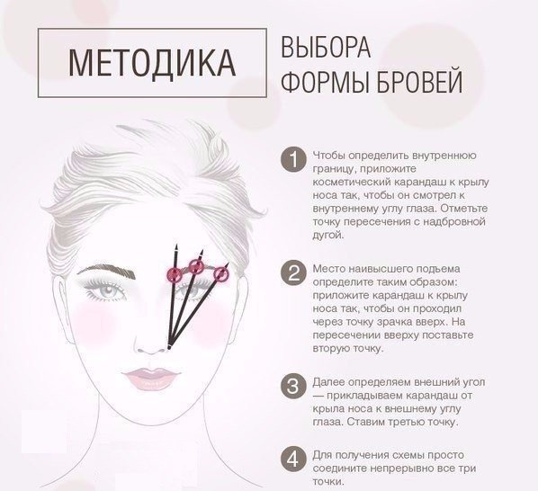 Как подобрать форму бровей по типу лица