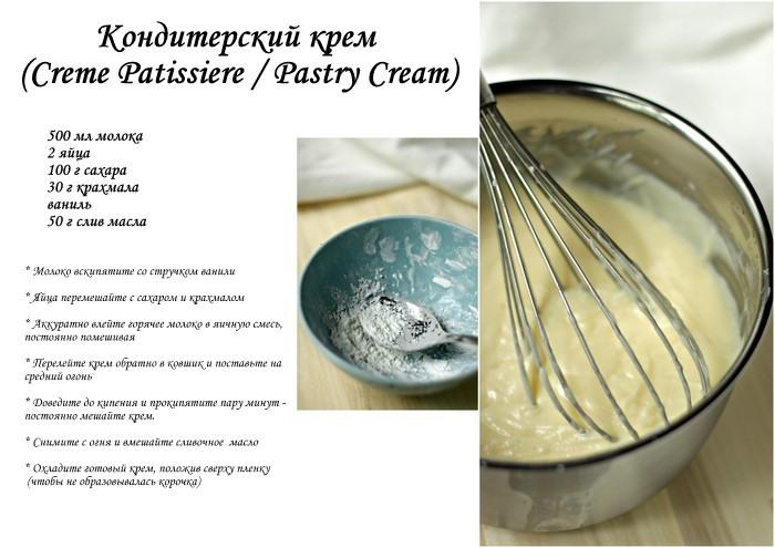 Крема для тортов рецепты простые