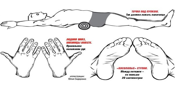 Убрать живот и выпрямить спину за 5 минут в день «Минус 4 см» Японский метод