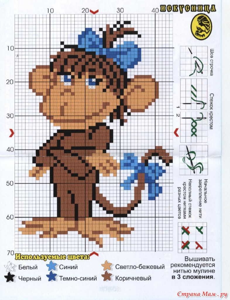 Схемы вышивки обезьянки крестиком