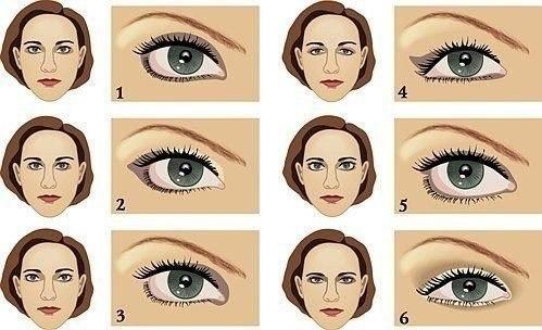 Макияж в зависимости от формы глаз