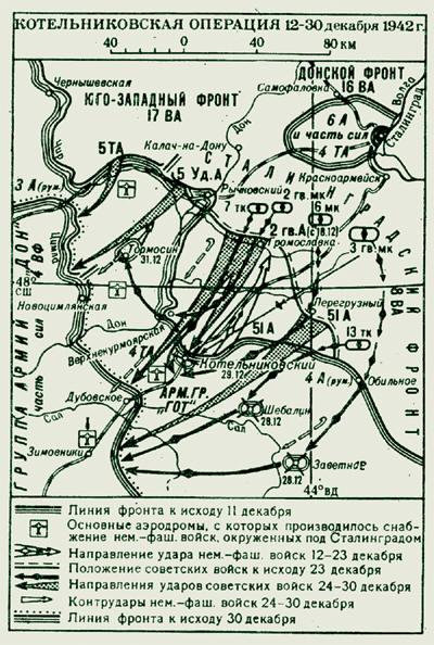 Сталинград 1942 - Котельниковская операция