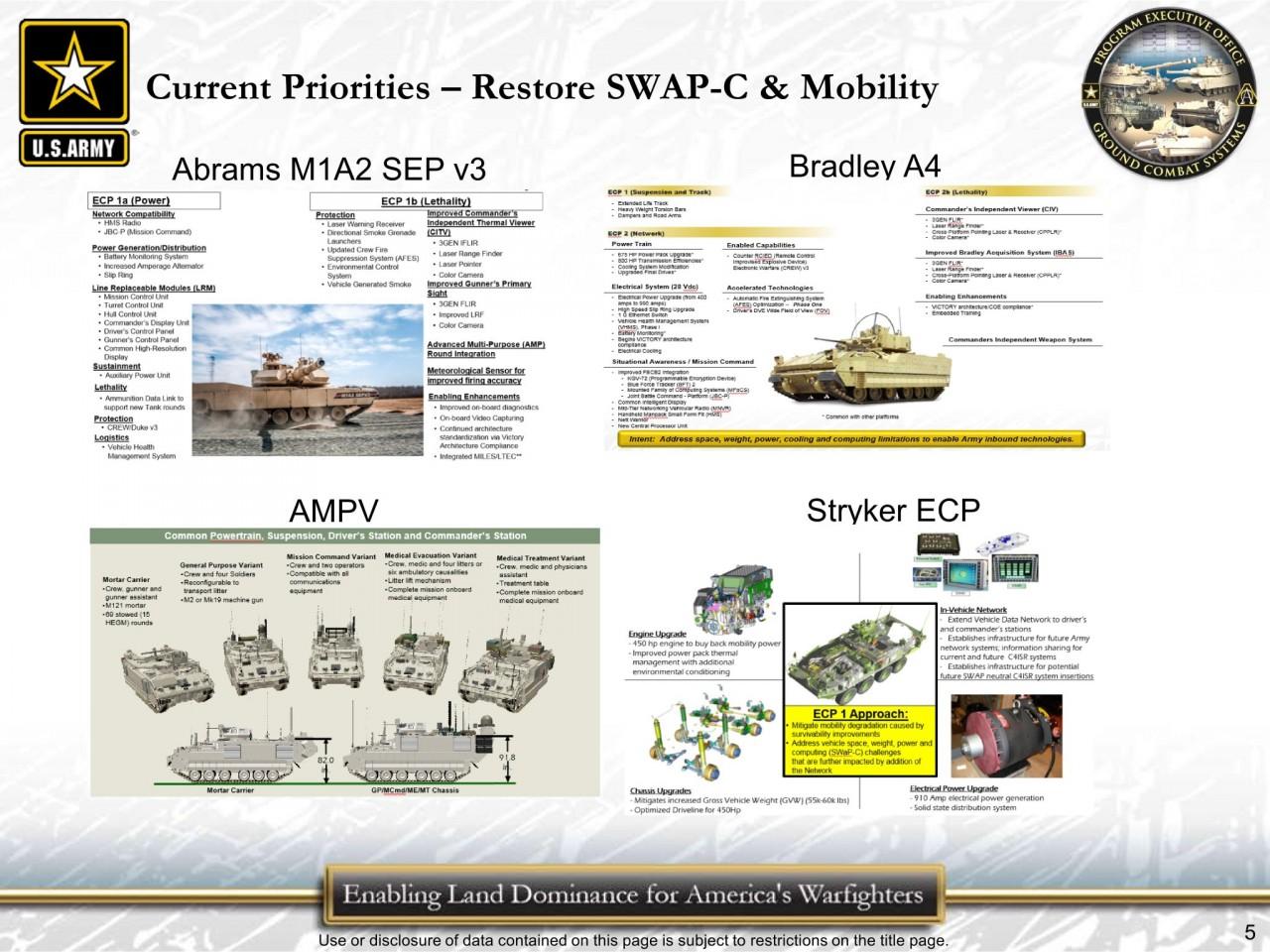 Планы модернизации бронетанковой техники армии США