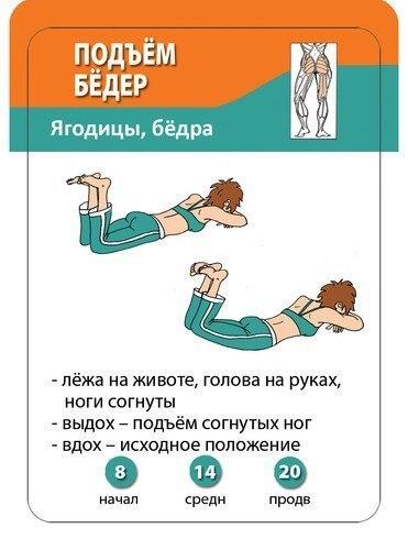 Упражнения для бедер для женщин в домашних условиях
