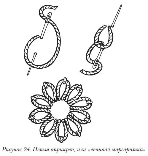 Объемная вышивка Основные приемы объемной вышивки. Петля вприкреп, или «ленивая маргаритка»