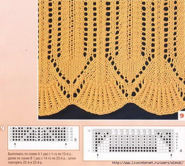 Узоры для вязания с каймой на спицах